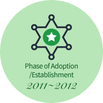 Introduction•Settlement Phase 2011~2012